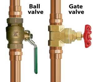 Your Water Heater Should Have A Dedicated Cold Shut Off Valve Typically Located Near Where The Inlet Pipe Connects To Tank