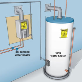 tankless-vs-tank-type