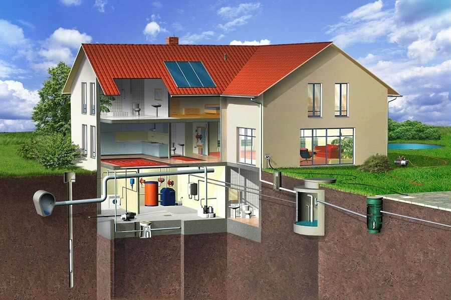 How Does Geothermal Heating Work: Learn in 5 Minutes
